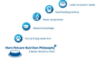 Hearing the Latest in Pet Nutrition at WINSS 2016