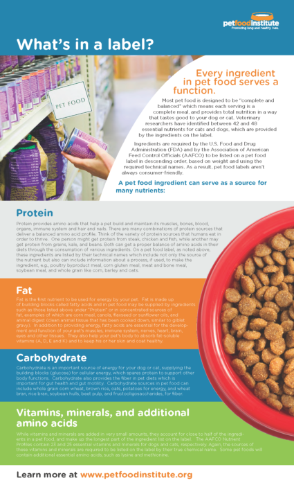 Pet Food Institute pet food safety
